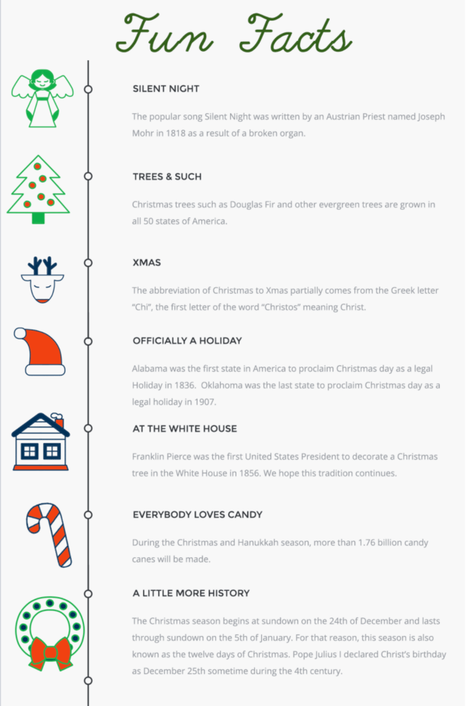 Nashville christmas facts
